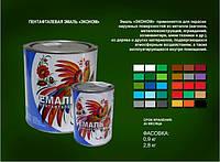 Эмаль ПФ-115С эконом белая 2,8кг Спектр