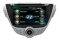 Головное мультимедийное устройство Hyundai Elantra 2011+