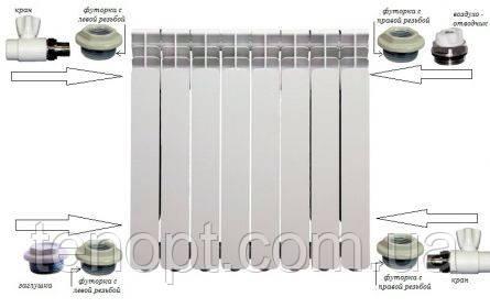 Правая и левая резьба в батарее (алюминиевом радиатора)