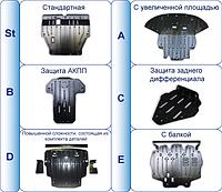 Защиты картера двигателя, заднего дифференциала, раздаточной коробки Полигонавто