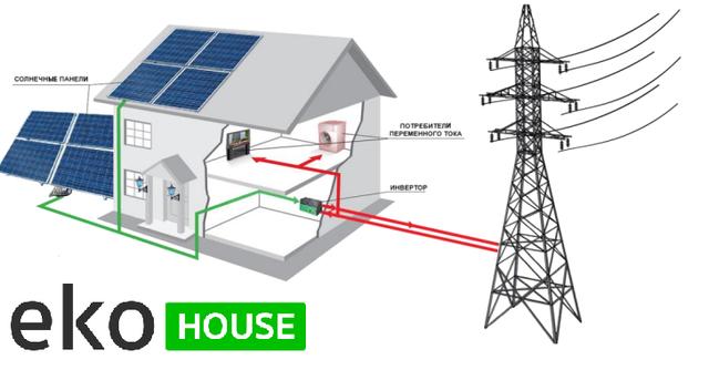 Как сделать домашнею электростанцию