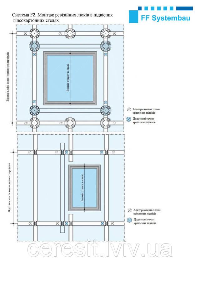 Производство ревизионных люков под плитку