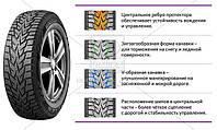 Шина 235/65R17 108T WinGuard WS SUV WS62 (Nexen) 14242