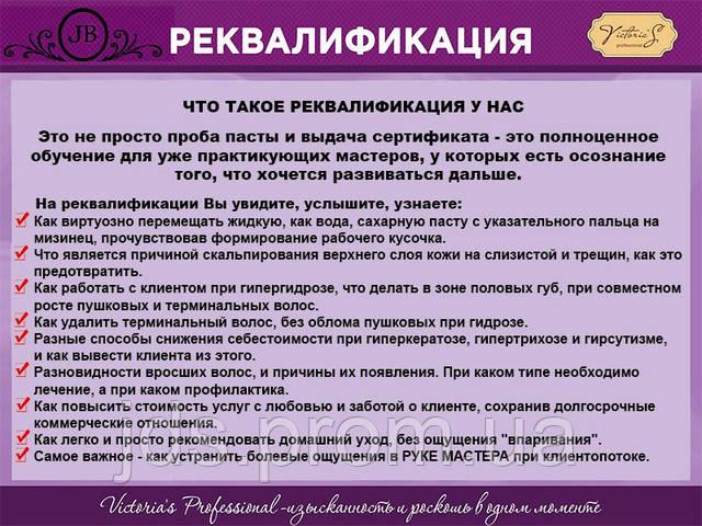 9 декабря! Реквалификация для мастеров шугаринга