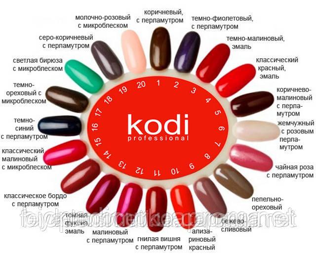Kodi гель лак отзывы
