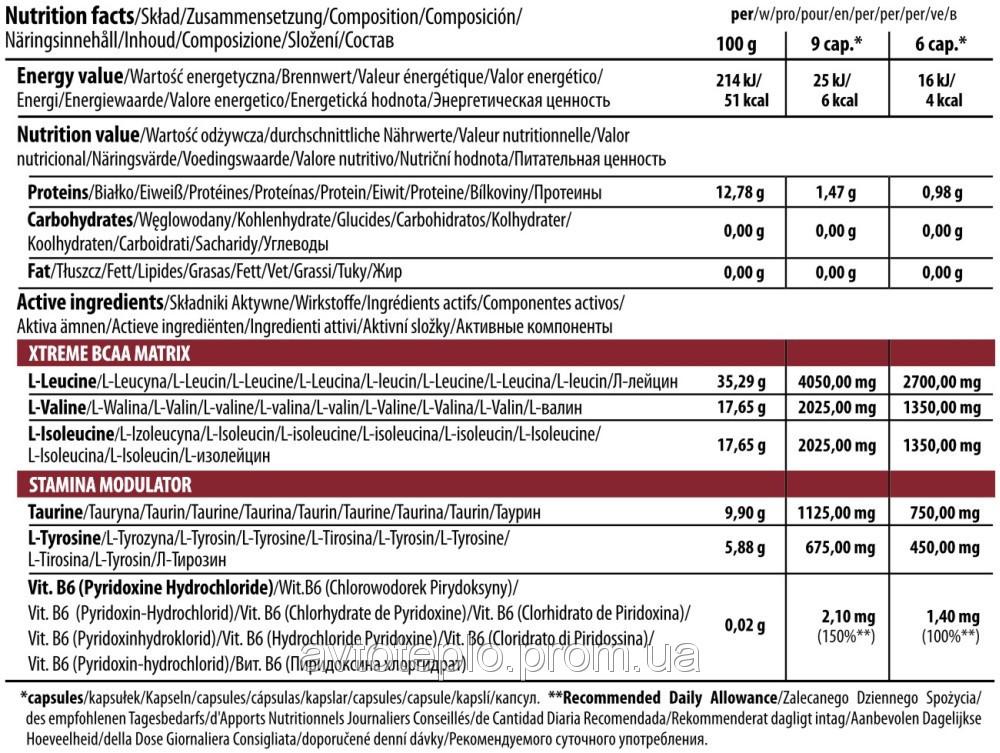 Комплекс аминокислот BCAA X-Tank - 30 капсул ...