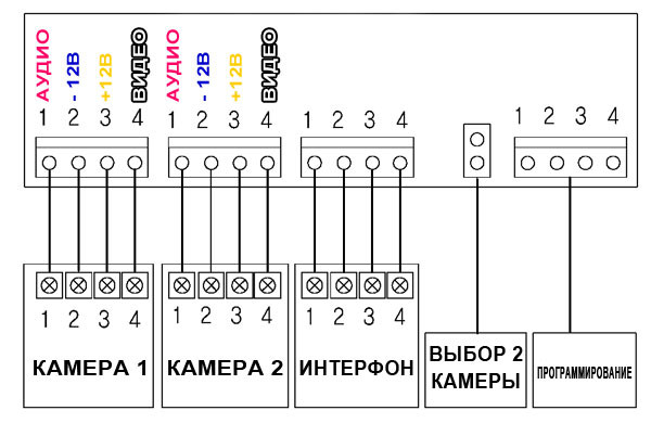 CDV-35A можно подключить