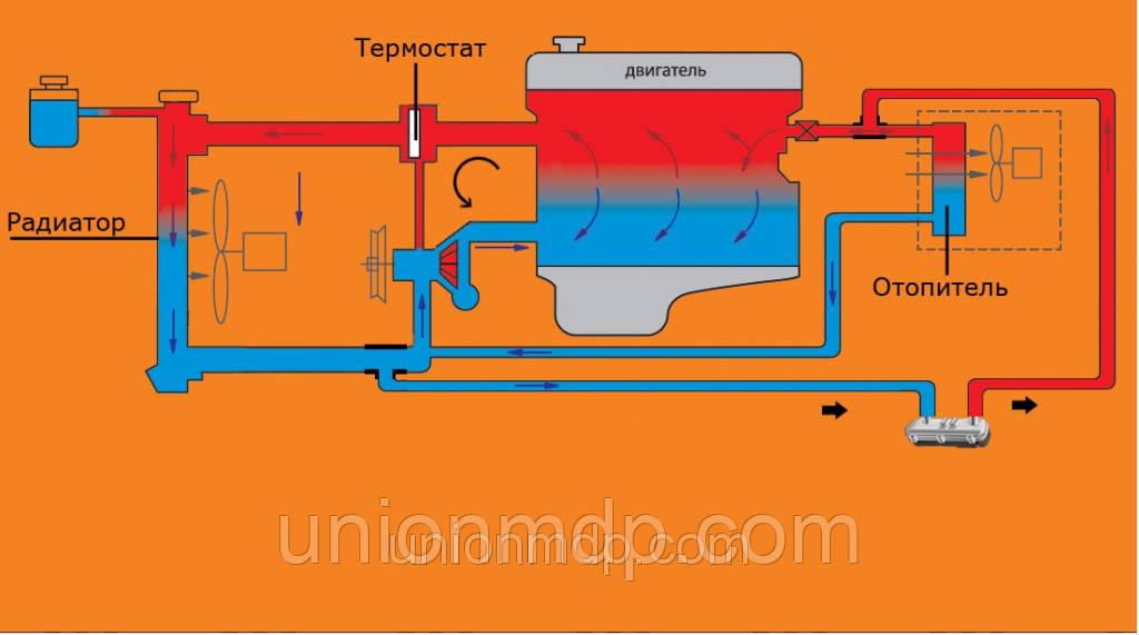 Схема подключение котла к двигателю