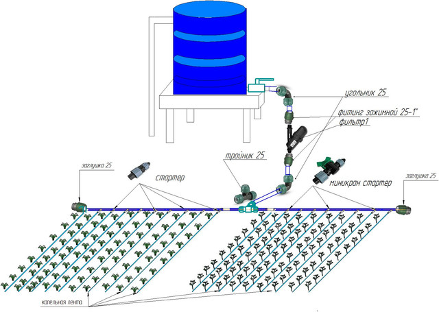 Схема капельного полива на