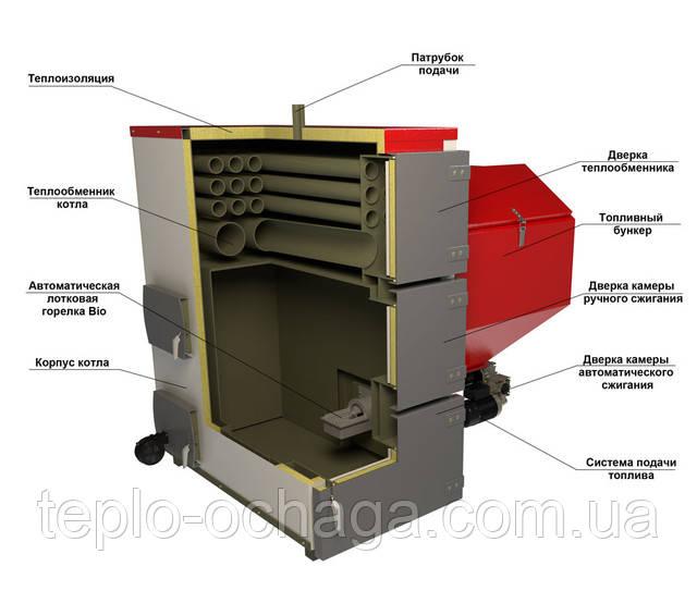 Как почистить теплообменник котла лемакс теплообменник ттаир 803100