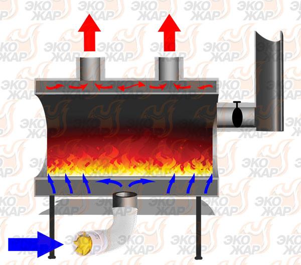 Печь для гаража длительного горения на дровах