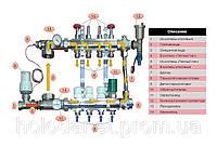 Коллектор Fado в полном сборе на 2 выхода со смесительной группой, термоголовкой Fado, расходомерами.