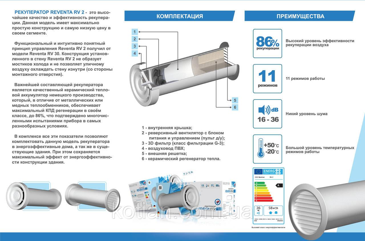 Эффективный рекуператор воздуха своими руками - Инж. системы 21