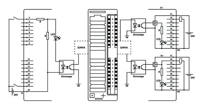 Siemens S7-300 6ES7 323-1BL00-
