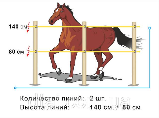 Схема подключения генератора для  лошадей