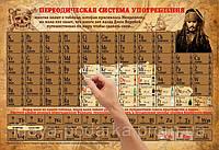 Периодическая система употребления алкоголя Скретч-карта