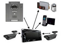 Установка видеодомофонов и электрозамков