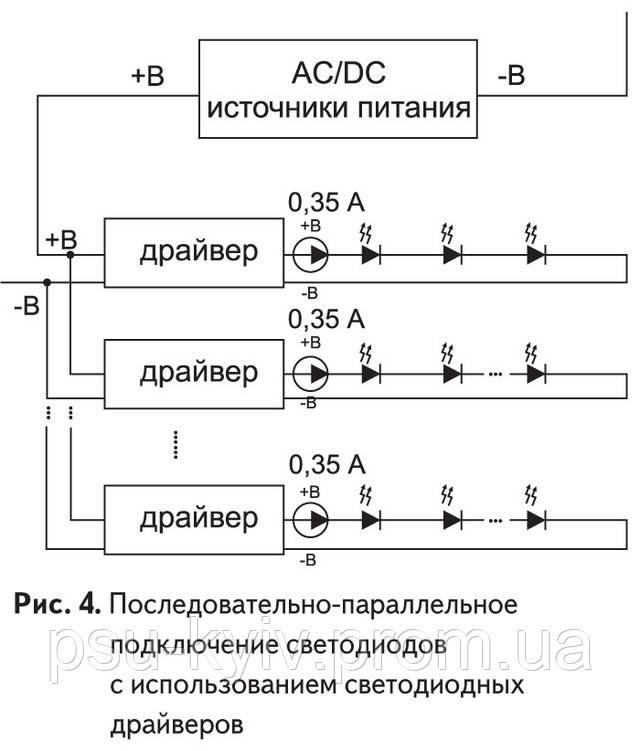 Например, использование схемы