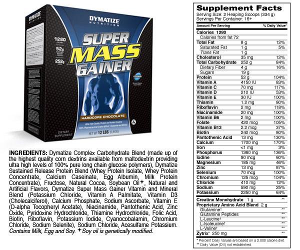 Гейнер Dymatize Nutrition Super Mass Gainer 5.4 кг, фото 2