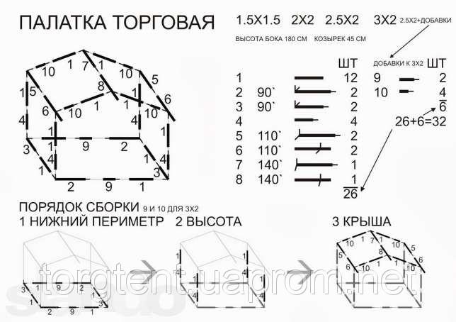 Схема сборки палаток торговых
