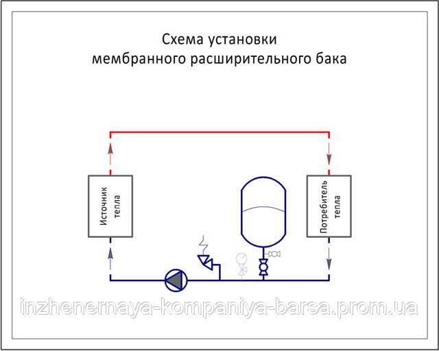 Схема подключения :