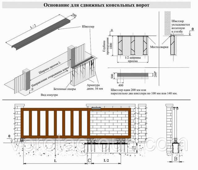 Схема установки ворот