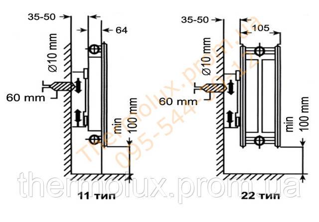 Схема габаритных размеров радиаторов Termal