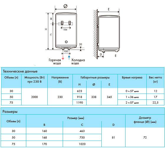 Схема и таблица размеров