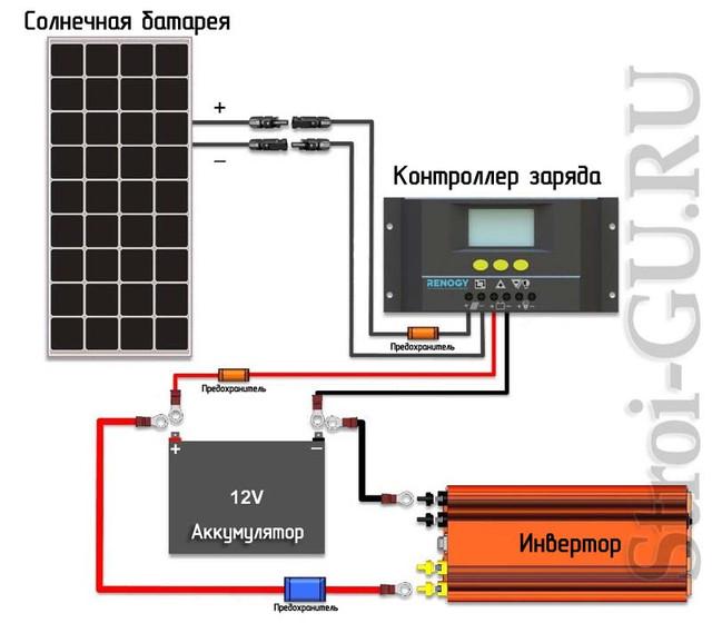 Солнечной батареи схема
