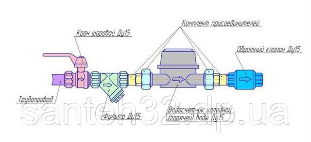 Схема установки счетчика воды: