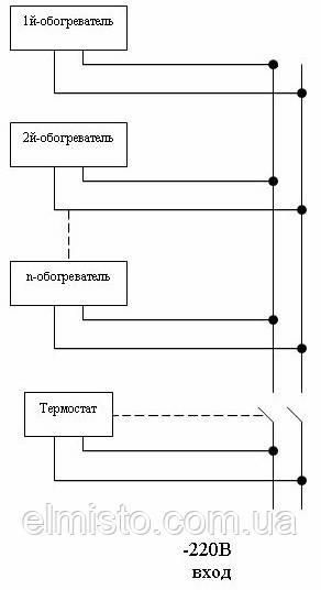 Схема монтажа потолочных