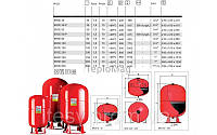 Гидроаккумулятор, гидрокомпенсатор для отопления, 50л, Elbi, ERСE 50/Р , с ножками