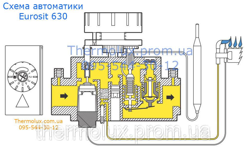 Как от ремонтировать газовых котлов термо