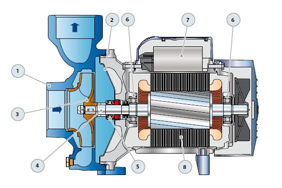 Насос, центробежный, Pedrollo HFm 51A, 600 Вт, 18 м3/ч, 21.2 м