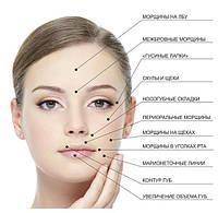 Гомеомезотерапия для лица