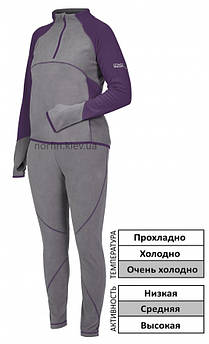 Термобельё Norfin Women Performance Violet микрофлис. 00 р.XS