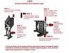Печь для бани, пеллетная, ILMAX-30, фото 5