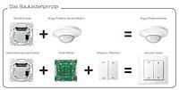 Видео: Система управления освещением и шторами/жалюзи PlusLink в линейке Merten D-Life Schneider Electric