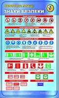 Знаки безпеки. 0,6х1