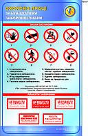 Знаки безпеки. Заборонні знаки. 0,6х1