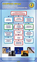 Схема організації охорони праці підприємства. 0,6х1 (рус, укр)