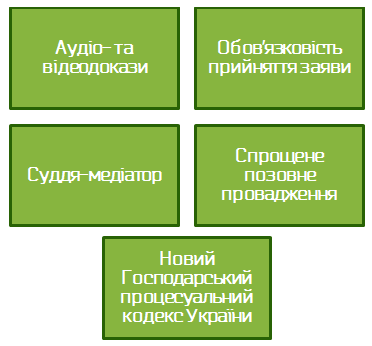 novij_gospodar__j_kodeks_2