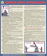 Охорона праці стропальника. 0,6х0,5