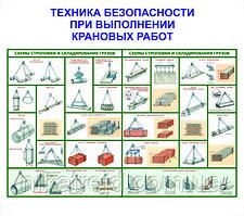 ТБ при выполнении крановых работ. Схемы строповки и складирования грузов. 0,6х0,8