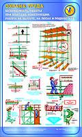 Безопасность работ при монтаже конструкций. Работы на высоте, на лесах и подмостах. 0,6х1