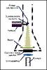Системы анализа изображения для электронной микроскопии