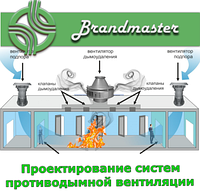 Воздуховоды противодымной вентиляции