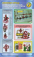 Безпечна експлуатація газорегуляторних пунктів. Основне обладнання. 0,6х1