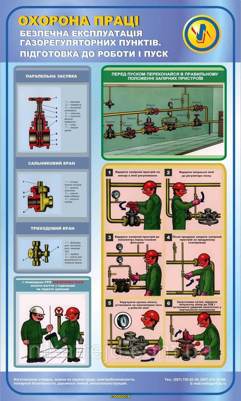 Безпечна експлуатація газорегуляторних пунктів. Підготовка до роботи і пуск. 0,6х1