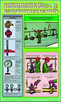 Безпечна експлуатація газорегуляторних пунктів. Обслуговування під час роботи . 0,6х1